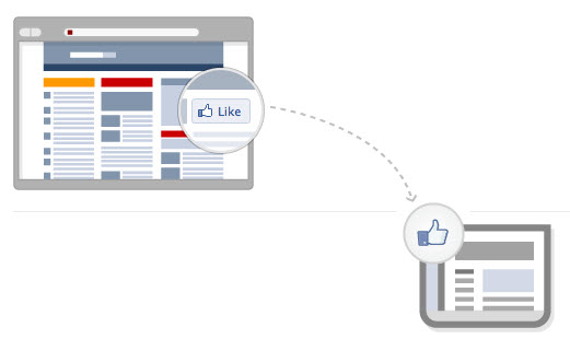 like on facebook, facebook like button, like across the web